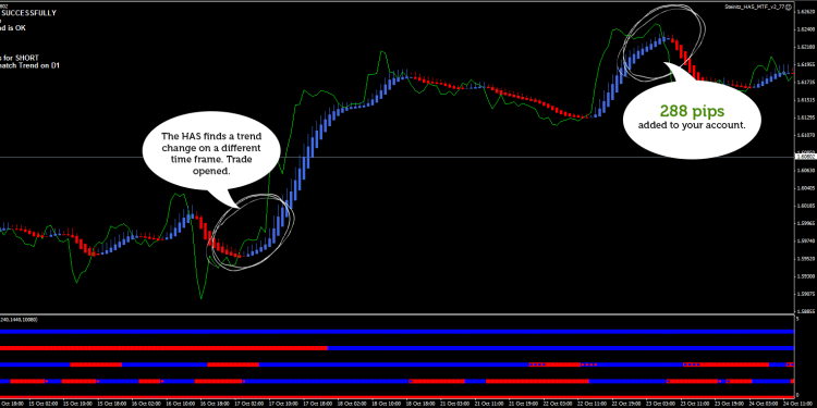 HAS Forex Robot screenshot #1