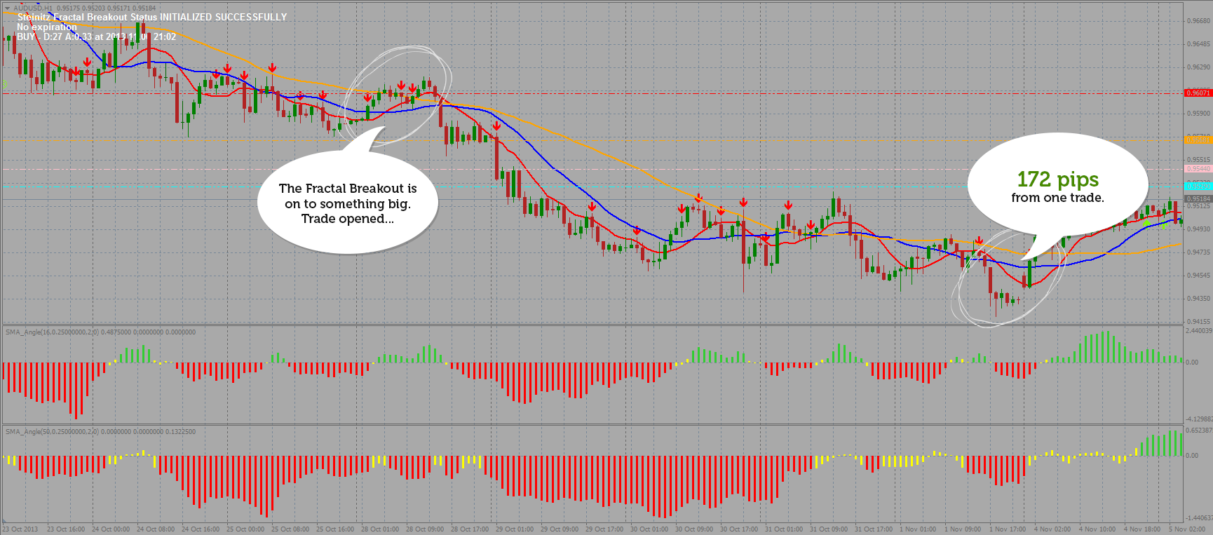 Forex fractal trading strategy pdf