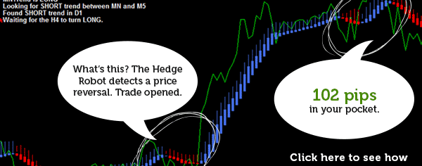 Fx options hedge fund