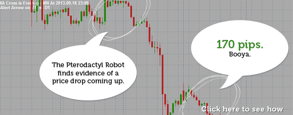 Forex chart from the Pterodactyl Robot