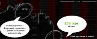 Best EA Forex Robot Right Now